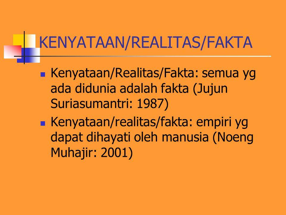 KENYATAAN/REALITAS/FAKTA Kenyataan/Realitas/Fakta: semua yg ada didunia adalah fakta (Jujun Suriasumantri: 1987) Kenyataan/realitas/fakta: empiri yg d