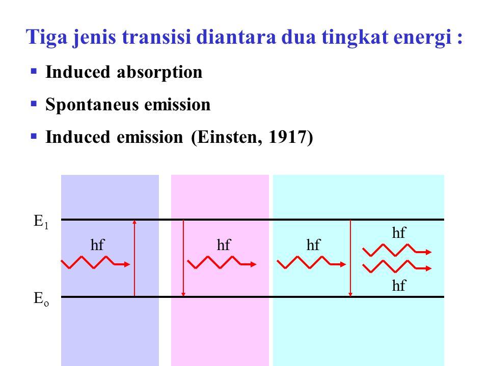 hf ' Metastable state E1E1 hf '' EoEo Ground state E2E2 Excited state E1E1 Ground state EoEo hf hf ' = E 2 – E o hf '' = E 2 – E 1 hf = E 1 – E o Laser tiga tingkat :