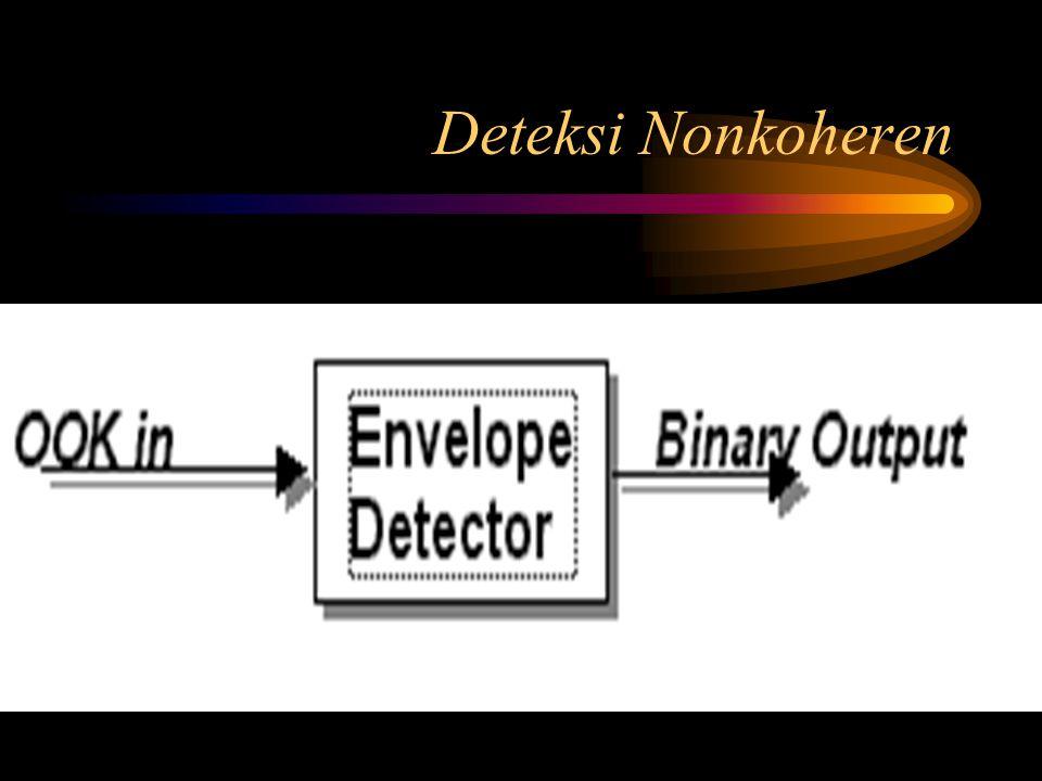 Ada dua macam demodulasi ASK, yaitu :  Deteksi Sinkron atau koheren  Deteksi nonkoheren atau deteksi amplop