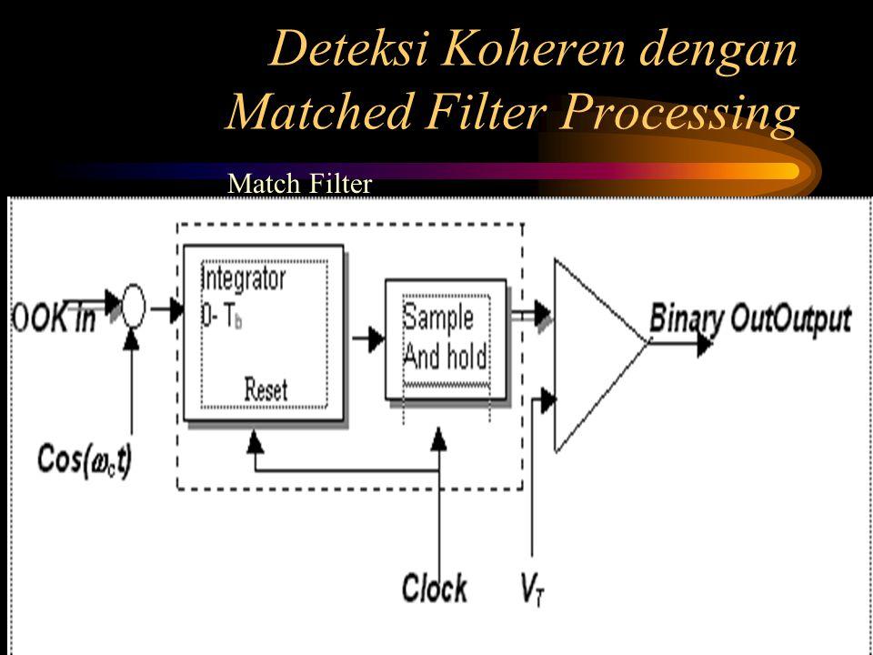 Deteksi Koheren dengan Low- Pass Filter Processing