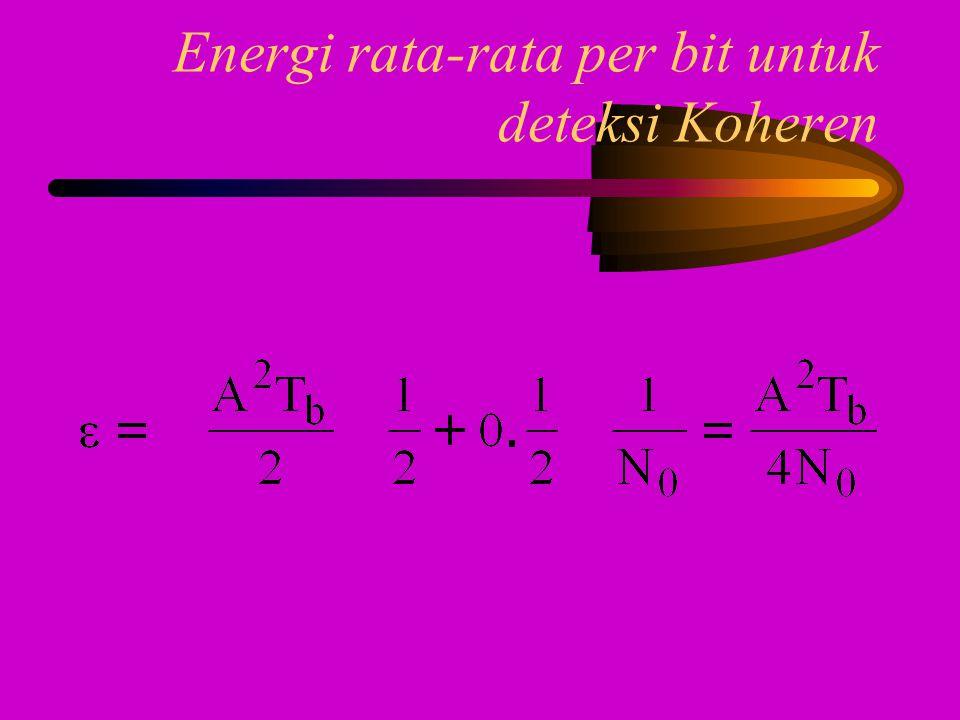 Energi Sinyal Pulsa-Pulsa RF