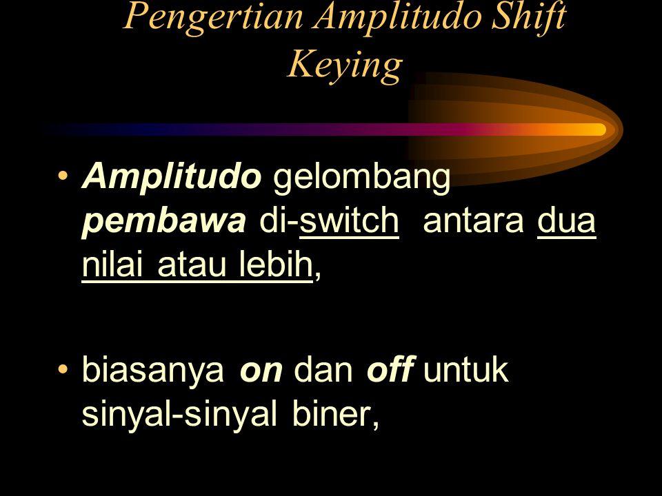 TUJUAN Mempelajari dan memahami prinsip dasar modulasi digital Amplitudo Shift Keying