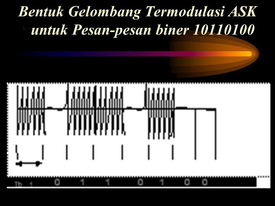 Hasilnya berupa gelombang termodulasi yang terdiri atas : pulsa-pulsa RF atau pulsa dengan level tertentu, yang mewakili bilangan biner 1, dan spasi, yang mewakili biner 0.