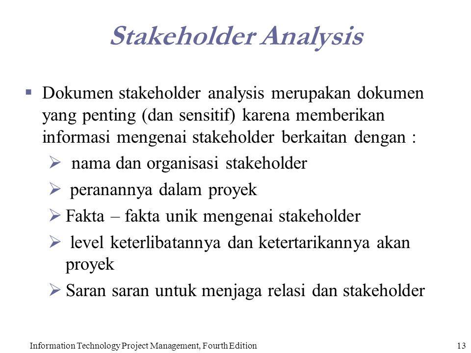 Stakeholder Analysis  Dokumen stakeholder analysis merupakan dokumen yang penting (dan sensitif) karena memberikan informasi mengenai stakeholder berkaitan dengan :  nama dan organisasi stakeholder  peranannya dalam proyek  Fakta – fakta unik mengenai stakeholder  level keterlibatannya dan ketertarikannya akan proyek  Saran saran untuk menjaga relasi dan stakeholder Information Technology Project Management, Fourth Edition13