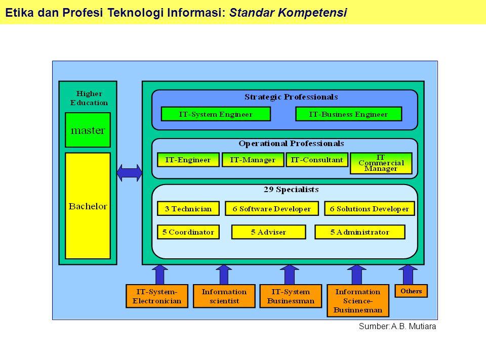 Etika dan Profesi Teknologi Informasi: Standar Kompetensi Sumber: A.B. Mutiara