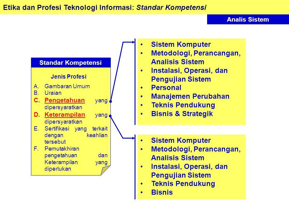 Etika dan Profesi Teknologi Informasi: Standar Kompetensi Jenis Profesi A.Gambaran Umum B.Uraian C.Pengetahuan yang dipersyaratkan D.Keterampilan yang dipersyaratkan E.Sertifikasi yang terkait dengan keahlian tersebut F.Pemutakhiran pengetahuan dan Keterampilan yang diperlukan Standar Kompetensi Sistem Komputer Metodologi, Perancangan, Analisis Sistem Instalasi, Operasi, dan Pengujian Sistem Personal Manajemen Perubahan Teknis Pendukung Bisnis & Strategik Sistem Komputer Metodologi, Perancangan, Analisis Sistem Instalasi, Operasi, dan Pengujian Sistem Teknis Pendukung Bisnis Analis Sistem