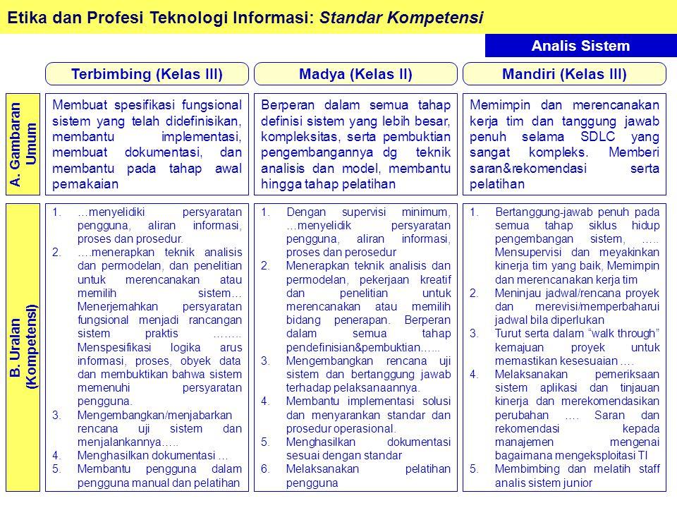 Etika dan Profesi Teknologi Informasi: Standar Kompetensi Analis Sistem A.