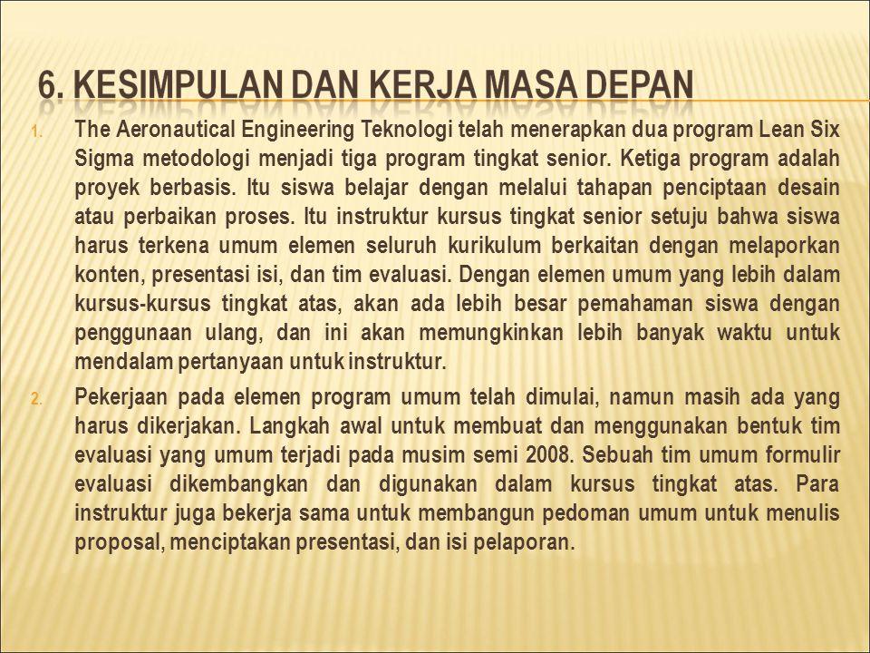 1. The Aeronautical Engineering Teknologi telah menerapkan dua program Lean Six Sigma metodologi menjadi tiga program tingkat senior. Ketiga program a