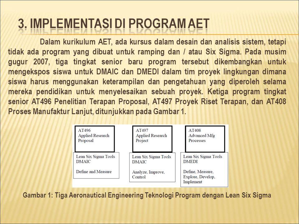 Dalam kurikulum AET, ada kursus dalam desain dan analisis sistem, tetapi tidak ada program yang dibuat untuk ramping dan / atau Six Sigma.