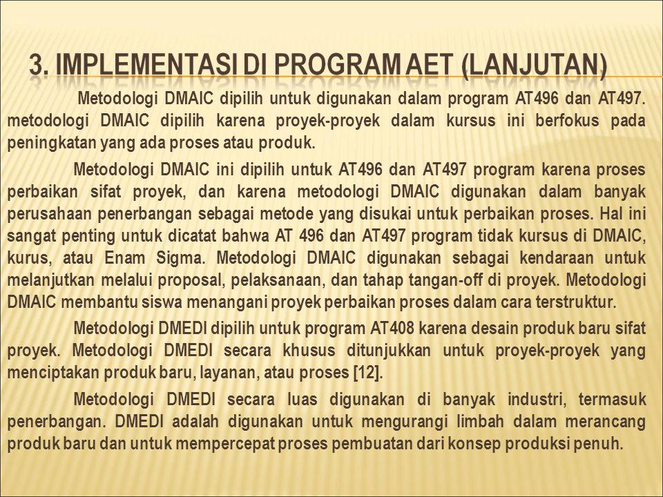 Metodologi DMAIC dipilih untuk digunakan dalam program AT496 dan AT497.