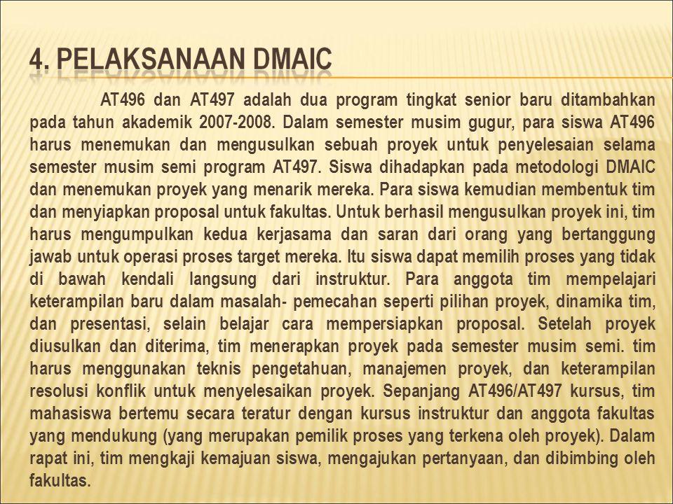 AT496 dan AT497 adalah dua program tingkat senior baru ditambahkan pada tahun akademik 2007-2008.