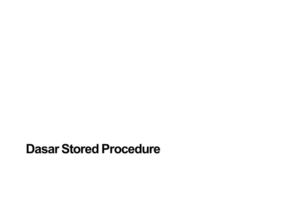 Membuat Stored Procedure  Sintaks: CREATE PROCEDURE NamaProsedur AS Deklarasi_Variable......