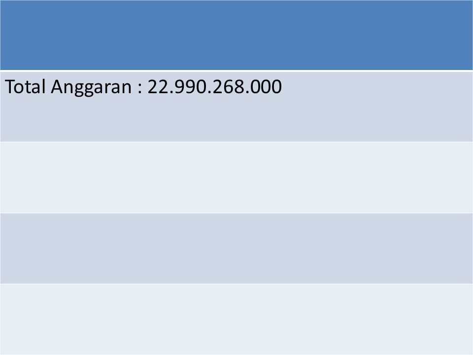 9 Total Anggaran : 22.990.268.000