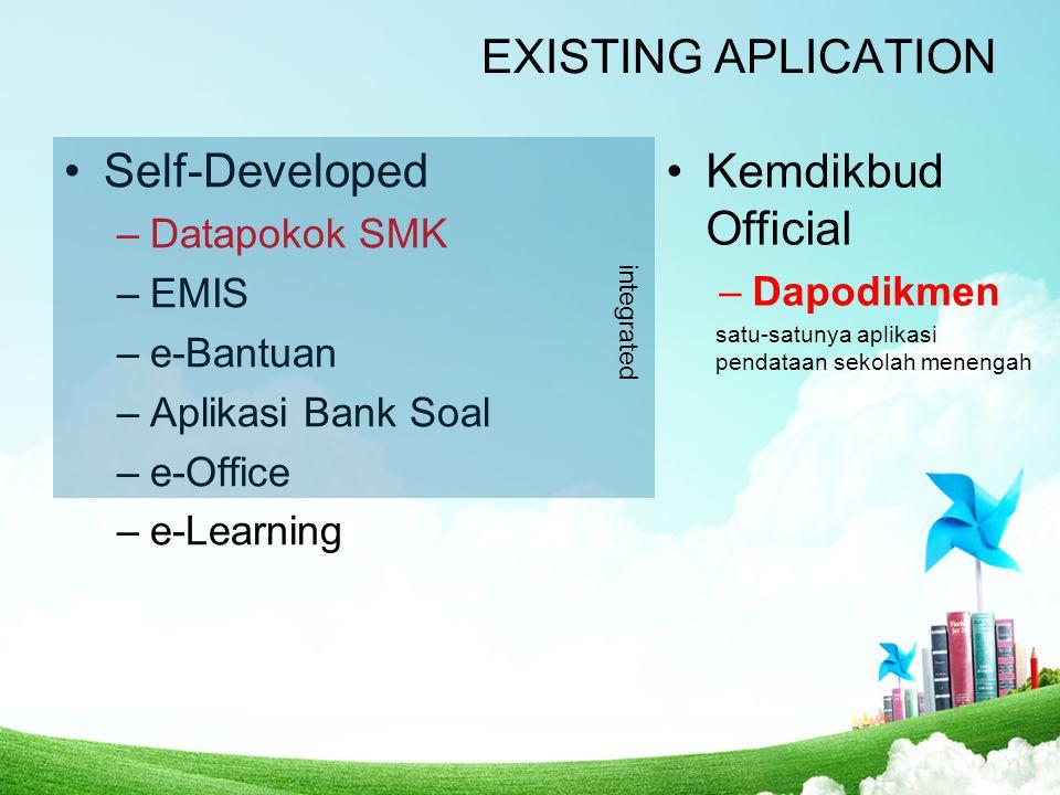 EXISTING APLICATION Self-Developed –Datapokok SMK –EMIS –e-Bantuan –Aplikasi Bank Soal –e-Office –e-Learning integrated Kemdikbud Official –Dapodikmen