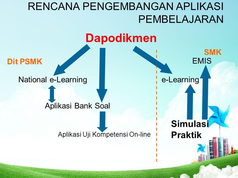 RENCANA PENGEMBANGAN APLIKASI PEMBELAJARAN Dapodikmen National e-Learninge-Learning Aplikasi Bank Soal Simulasi Praktik Aplikasi Uji Kompetensi On-lin