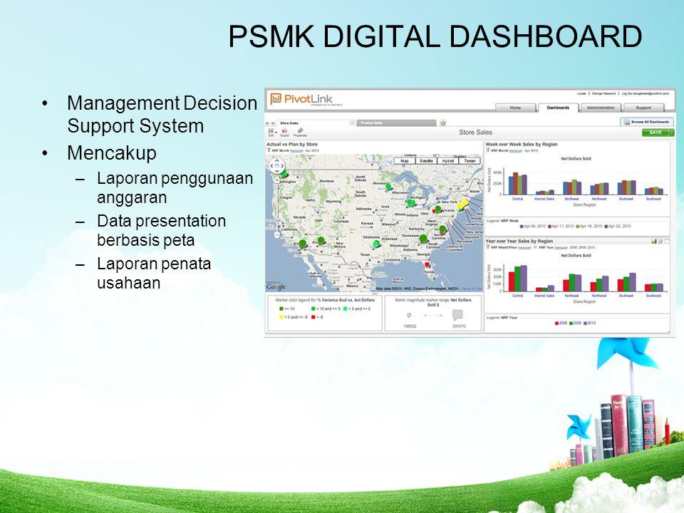 PSMK DIGITAL DASHBOARD Management Decision Support System Mencakup –Laporan penggunaan anggaran –Data presentation berbasis peta –Laporan penata usaha