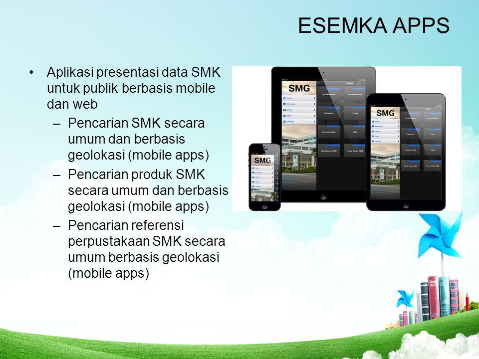ESEMKA APPS Aplikasi presentasi data SMK untuk publik berbasis mobile dan web –Pencarian SMK secara umum dan berbasis geolokasi (mobile apps) –Pencari