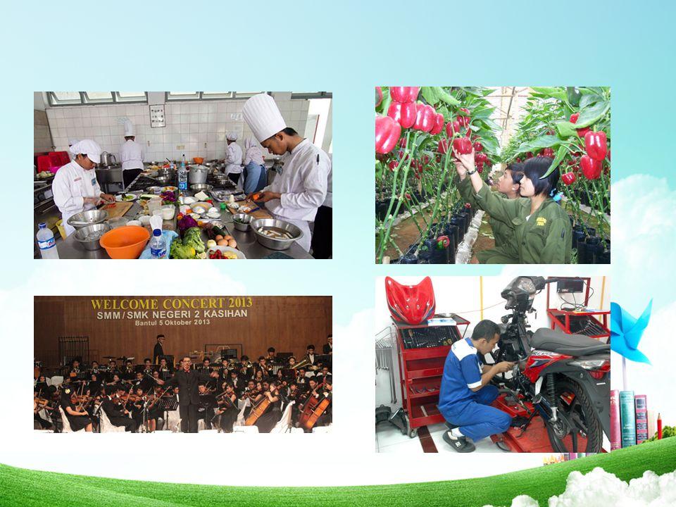 SMK FACT Jumlah SMK : 11.727 (2013) - 10.953 (2012) 3.975.699 siswa SMK (2013) 53% Prasejahtera 1 Terdiri dari 128 Paket Kompetensi memiliki 495 SMK Pusat Layanan TIK