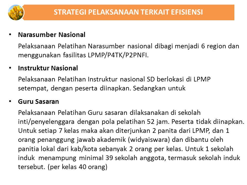 Narasumber Nasional Pelaksanaan Pelatihan Narasumber nasional dibagi menjadi 6 region dan menggunakan fasilitas LPMP/P4TK/P2PNFI.