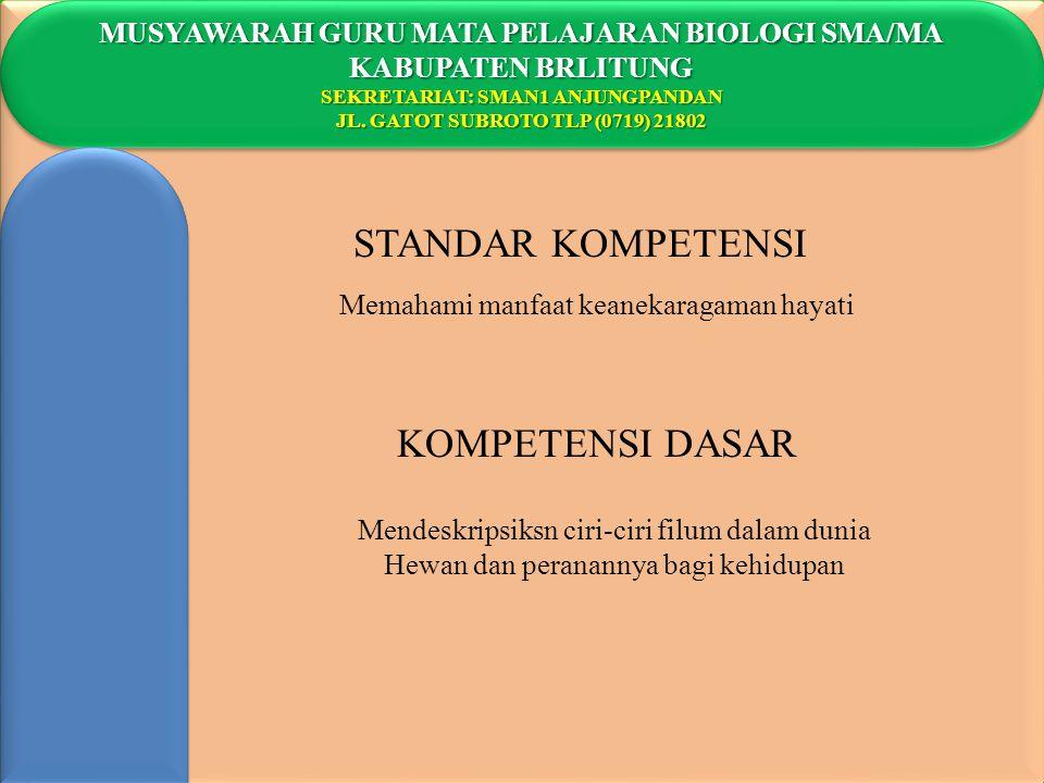 INDIKATOR MUSYAWARAH GURU MATA PELAJARAN BIOLOGI SMA/MA KABUPATEN BRLITUNG SEKRETARIAT: SMAN1 ANJUNGPANDAN JL.