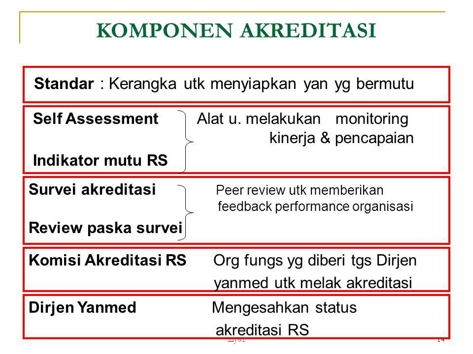 lilywi 14 KOMPONEN AKREDITASI Standar : Kerangka utk menyiapkan yan yg bermutu Self Assessment Alat u. melakukan monitoring kinerja & pencapaian Indik