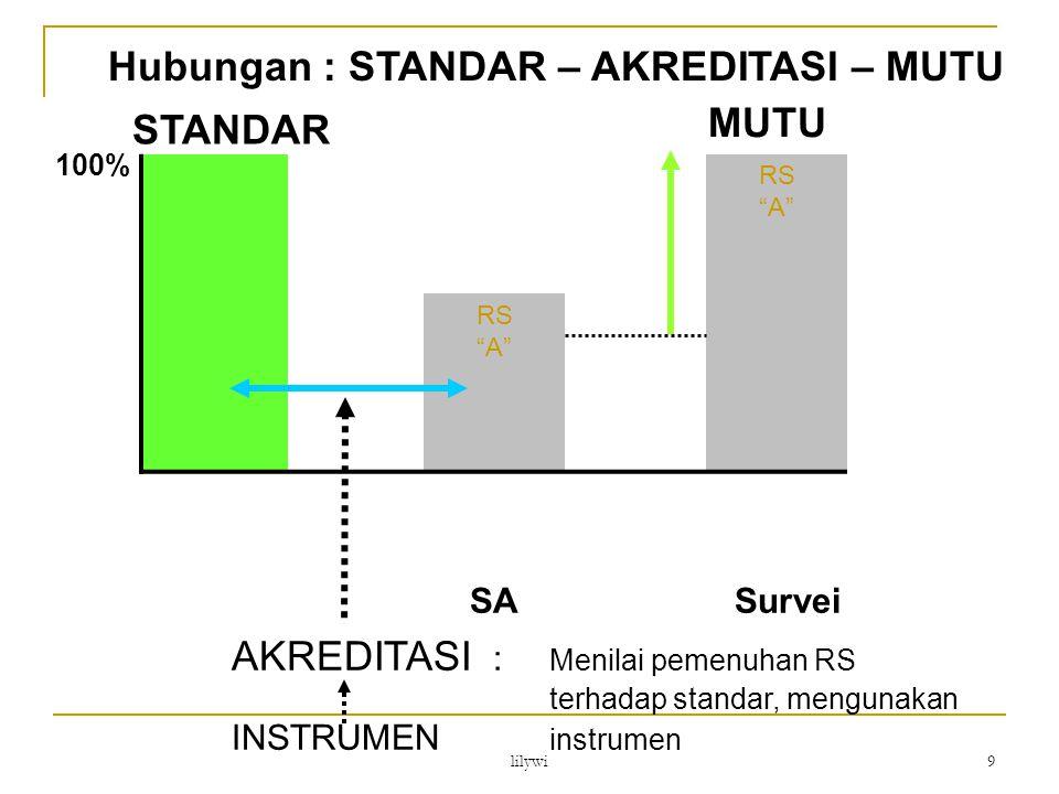 """lilywi 9 RS """"A"""" RS """"A"""" STANDAR AKREDITASI : Menilai pemenuhan RS terhadap standar, mengunakan INSTRUMEN instrumen MUTU 100% SASurvei Hubungan : STANDA"""