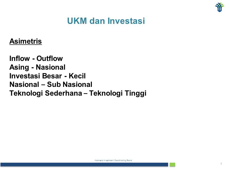 Indonesia Investment Coordinating Board 2 UKM dan Investasi Asimetris Inflow - Outflow Asing - Nasional Investasi Besar - Kecil Nasional – Sub Nasiona