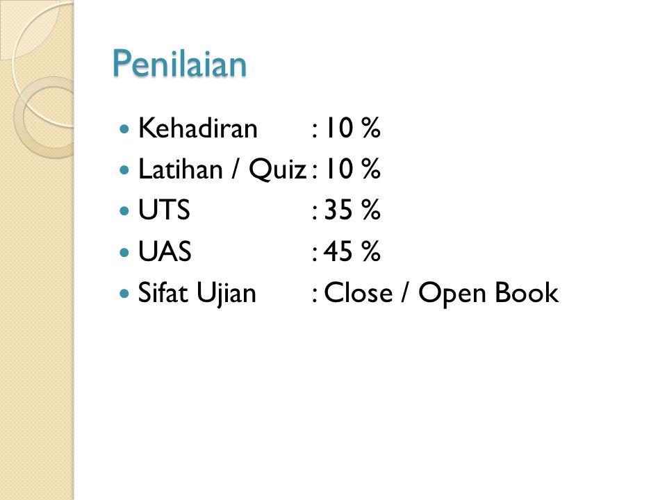 Penilaian Kehadiran: 10 % Latihan / Quiz: 10 % UTS: 35 % UAS: 45 % Sifat Ujian: Close / Open Book