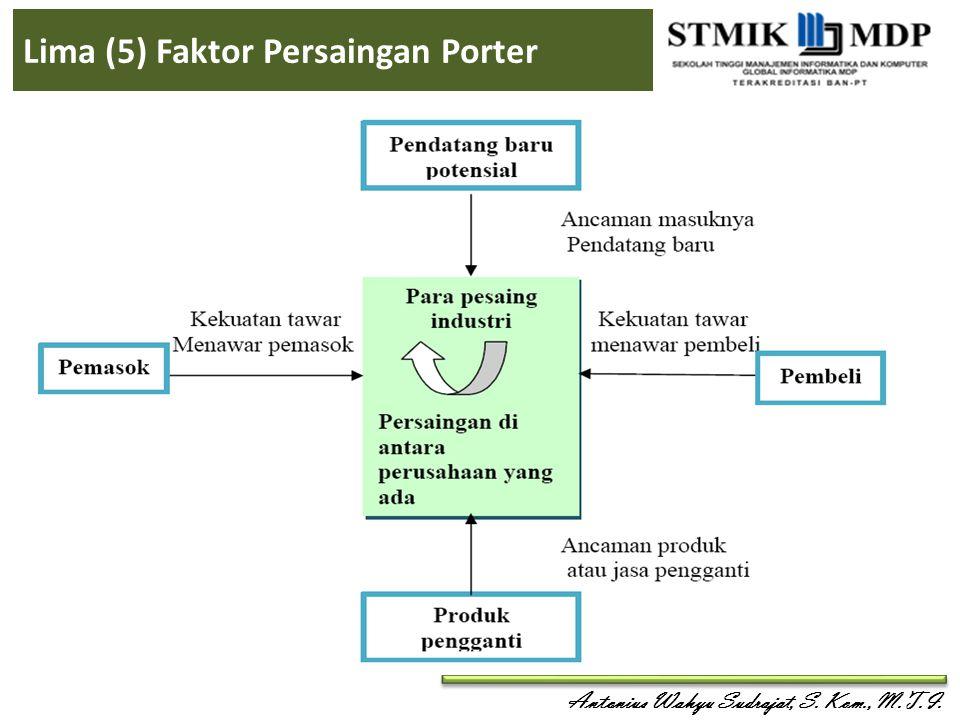 Antonius Wahyu Sudrajat, S. Kom., M.T.I. Lima (5) Faktor Persaingan Porter