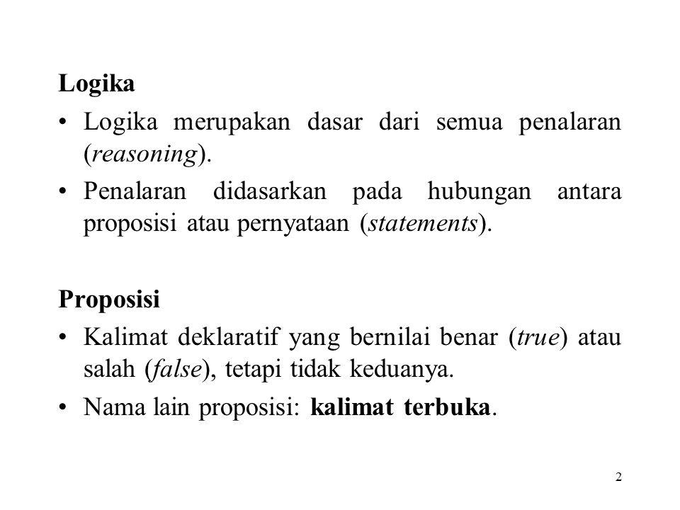 23 Proposisi Bersyarat (kondisional atau implikasi) Bentuk proposisi: jika p, maka q Notasi: p  q Proposisi p disebut hipotesis, antesenden, premis, atau kondisi Proposisi q disebut konklusi (atau konsekuen).