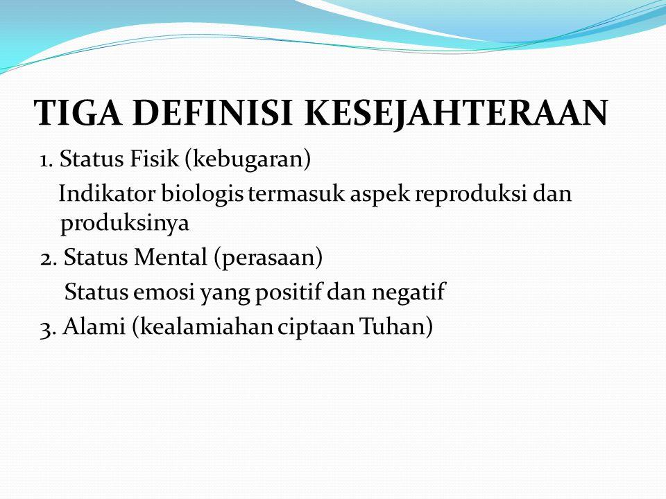 TIGA DEFINISI KESEJAHTERAAN 1. Status Fisik (kebugaran) Indikator biologis termasuk aspek reproduksi dan produksinya 2. Status Mental (perasaan) Statu