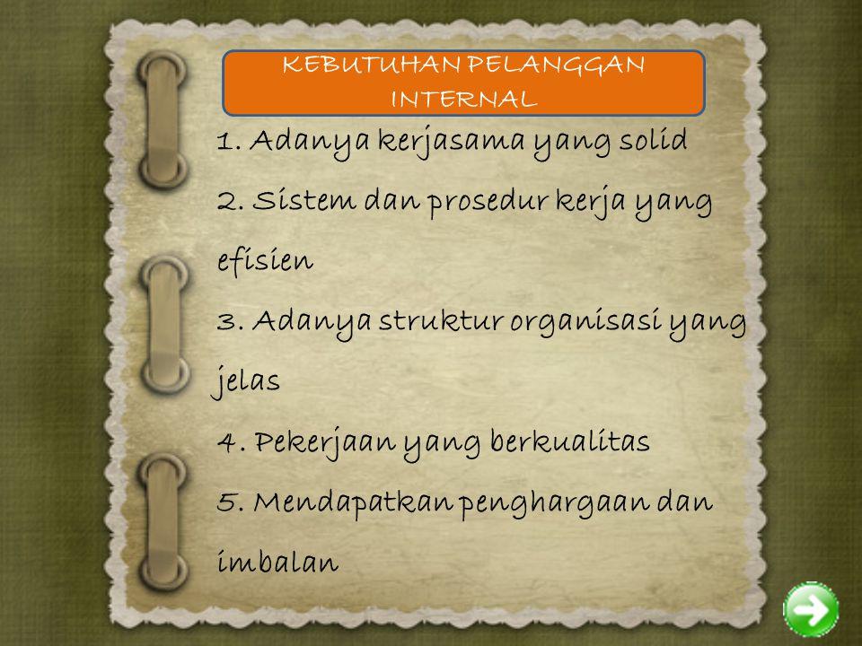 1.Adanya kerjasama yang solid 2. Sistem dan prosedur kerja yang efisien 3.
