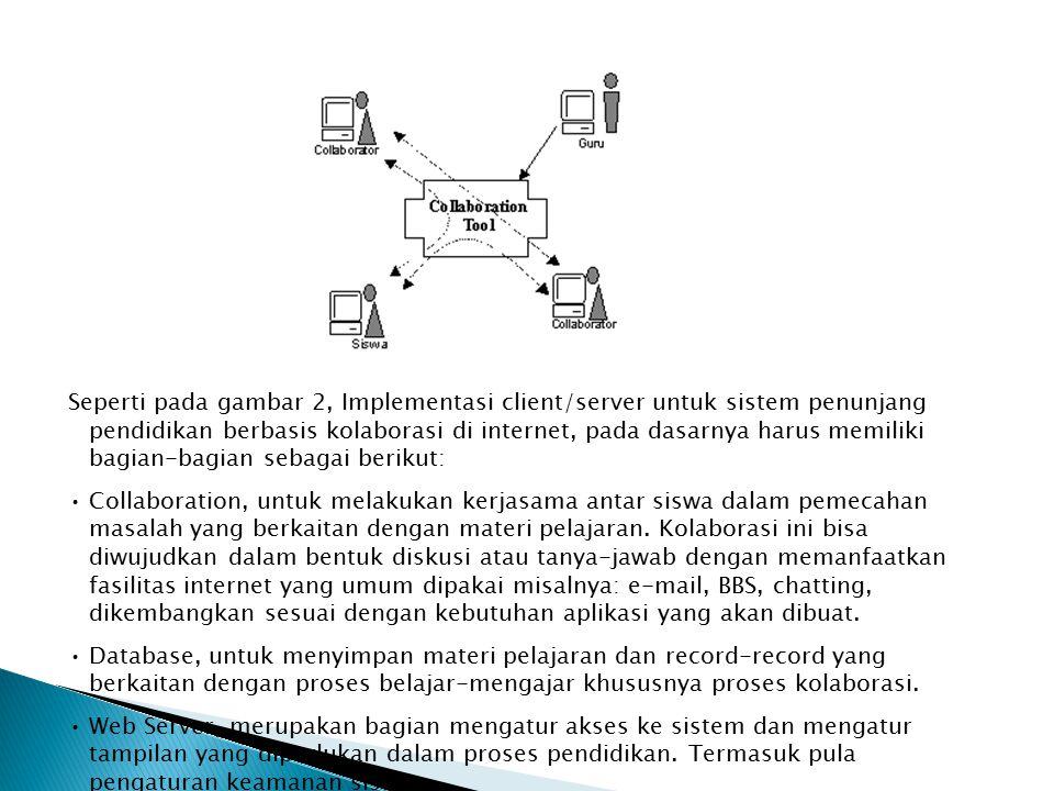 Seperti pada gambar 2, Implementasi client/server untuk sistem penunjang pendidikan berbasis kolaborasi di internet, pada dasarnya harus memiliki bagian-bagian sebagai berikut: Collaboration, untuk melakukan kerjasama antar siswa dalam pemecahan masalah yang berkaitan dengan materi pelajaran.