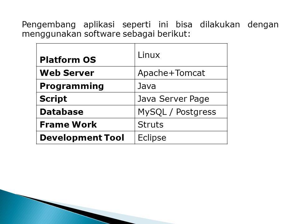 Pengembang aplikasi seperti ini bisa dilakukan dengan menggunakan software sebagai berikut: Platform OS Linux Web ServerApache+Tomcat ProgrammingJava ScriptJava Server Page DatabaseMySQL / Postgress Frame WorkStruts Development ToolEclipse