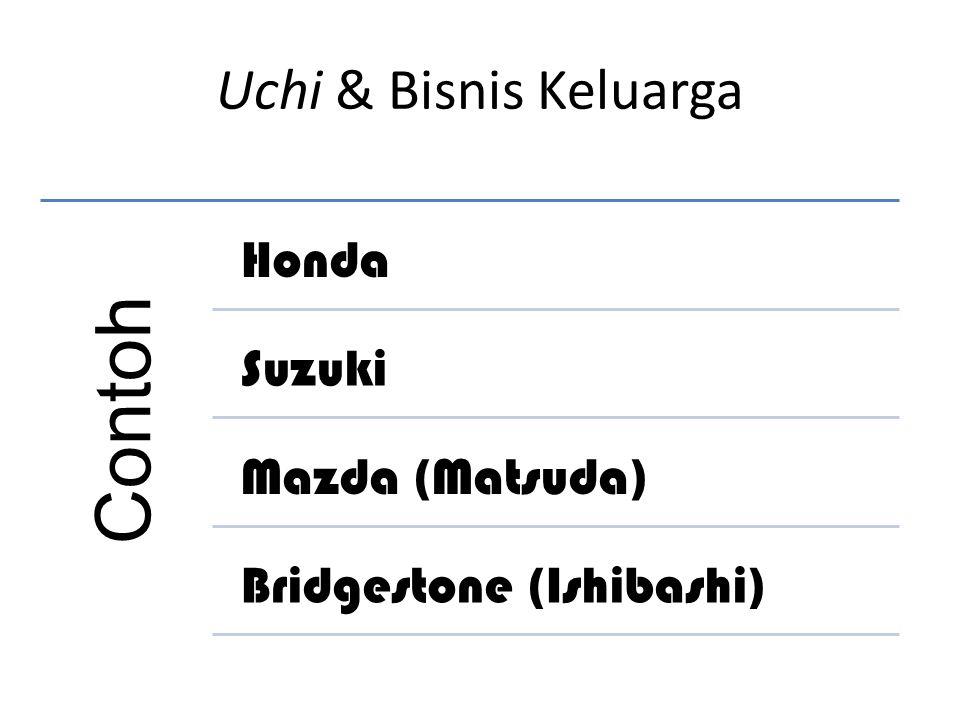 Uchi & Bisnis Keluarga Contoh Honda Suzuki Mazda (Matsuda) Bridgestone (Ishibashi)