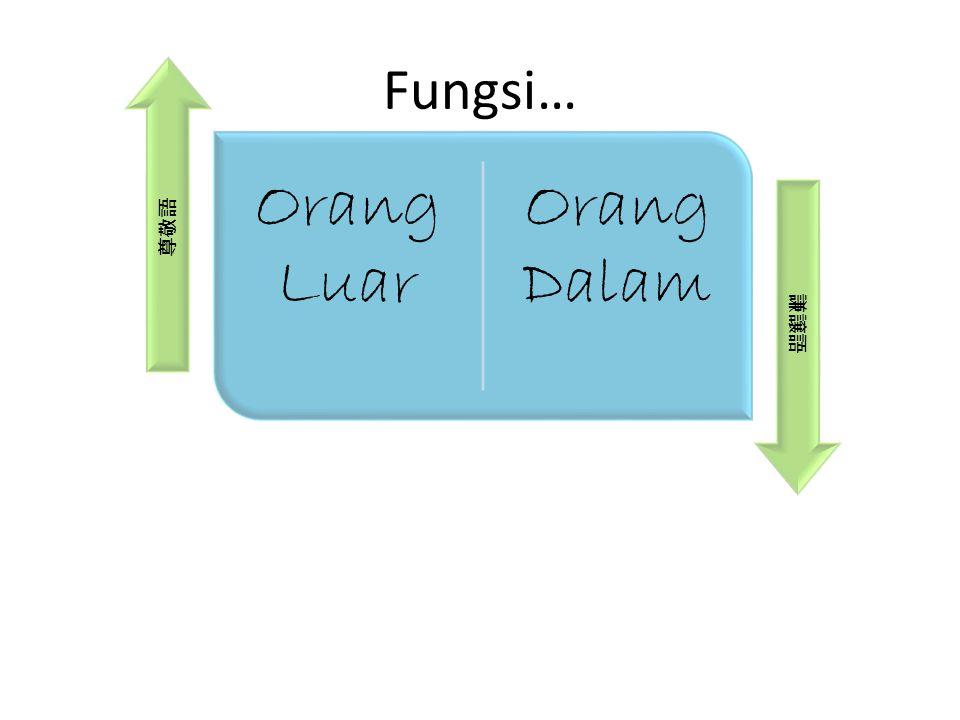 Fungsi… Orang Luar Orang Dalam 尊敬語 謙譲語