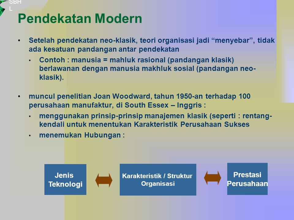 SBH L Pendekatan Modern Setelah pendekatan neo-klasik, teori organisasi jadi menyebar , tidak ada kesatuan pandangan antar pendekatan Contoh : manusia = mahluk rasional (pandangan klasik) berlawanan dengan manusia makhluk sosial (pandangan neo- klasik).