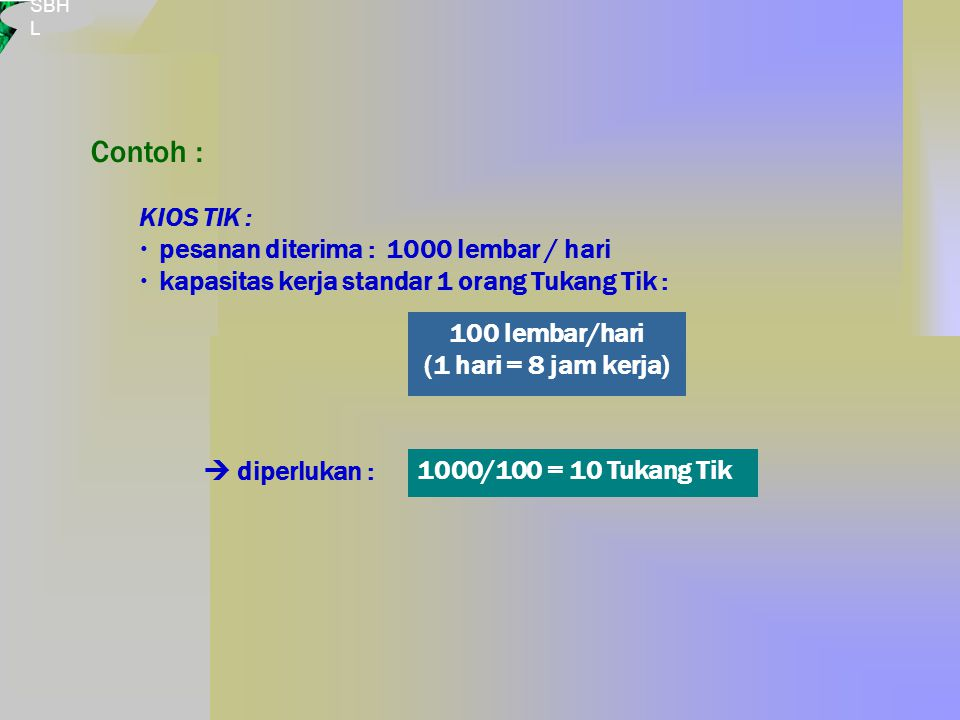 SBH L KIOS TIK :  pesanan diterima : 1000 lembar / hari  kapasitas kerja standar 1 orang Tukang Tik : 100 lembar/hari (1 hari = 8 jam kerja) 1000/100 = 10 Tukang Tik  diperlukan : Contoh :