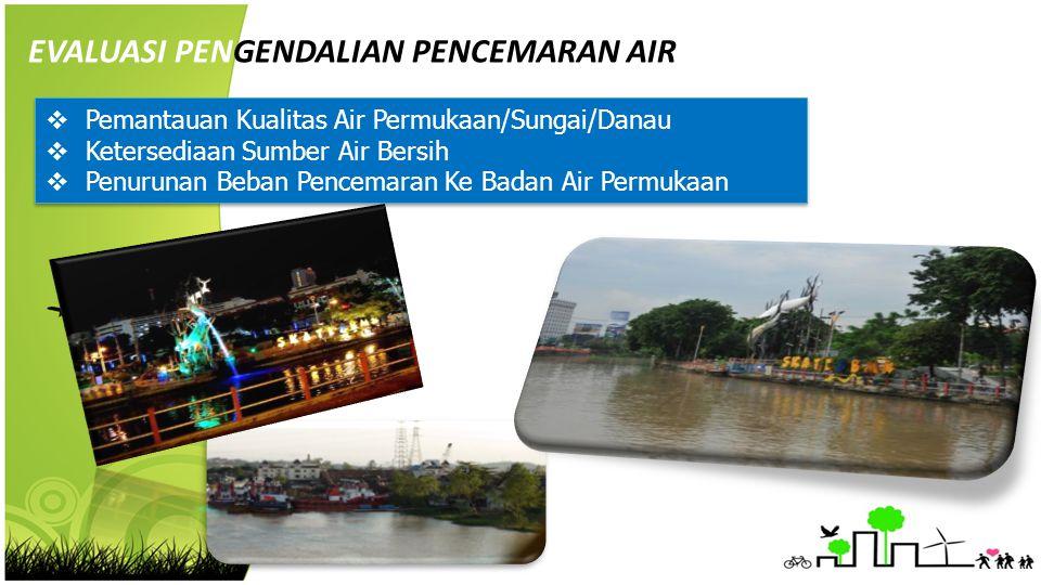 EVALUASI PENGENDALIAN PENCEMARAN AIR  Pemantauan Kualitas Air Permukaan/Sungai/Danau  Ketersediaan Sumber Air Bersih  Penurunan Beban Pencemaran Ke