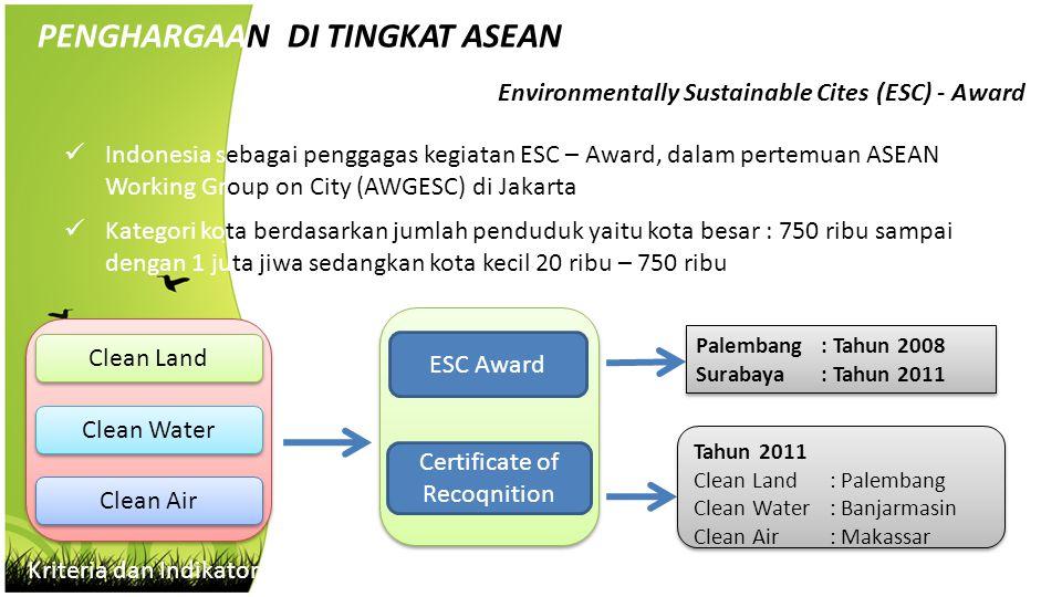 PROGRAM KERJA KLH MENUJU INDONESIA BERSIH PENGHARGAAN DI TINGKAT ASEAN Environmentally Sustainable Cites (ESC) - Award Indonesia sebagai penggagas keg