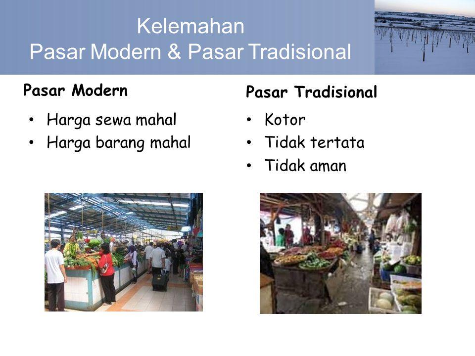 Kelemahan Pasar Modern & Pasar Tradisional Pasar Modern Harga sewa mahal Harga barang mahal Pasar Tradisional Kotor Tidak tertata Tidak aman