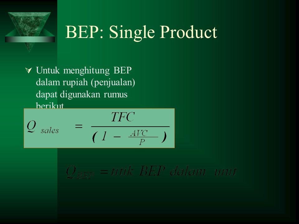 BEP: Single Product  Untuk menghitung BEP dalam rupiah (penjualan) dapat digunakan rumus berikut