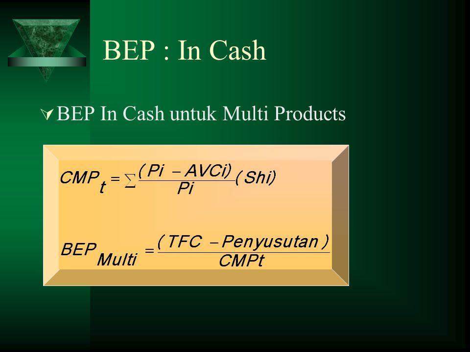  BEP In Cash untuk Multi Products BEP : In Cash