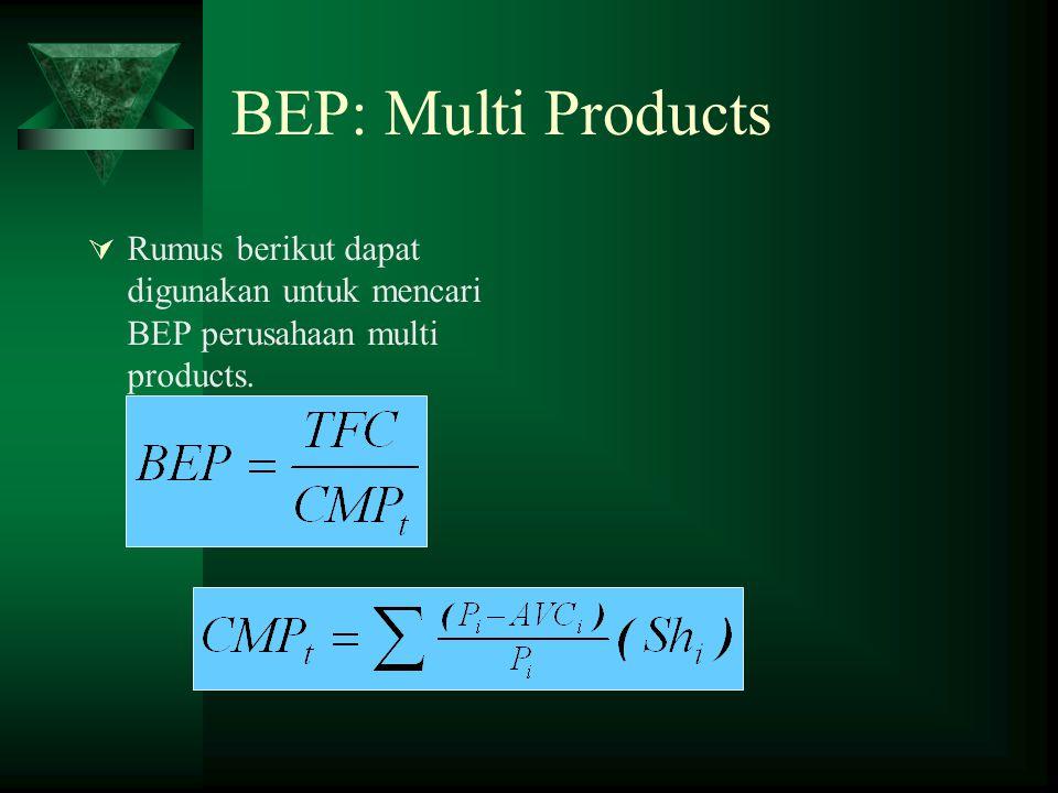 BEP: Multi Products  Rumus berikut dapat digunakan untuk mencari BEP perusahaan multi products.