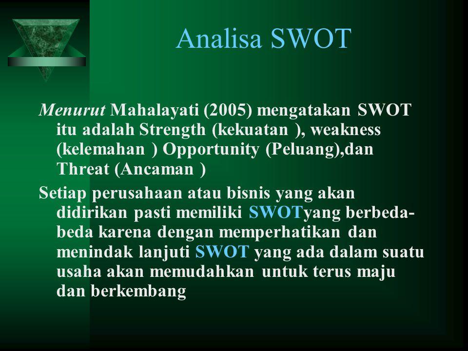 Analisa SWOT Menurut Mahalayati (2005) mengatakan SWOT itu adalah Strength (kekuatan ), weakness (kelemahan ) Opportunity (Peluang),dan Threat (Ancaman ) Setiap perusahaan atau bisnis yang akan didirikan pasti memiliki SWOTyang berbeda- beda karena dengan memperhatikan dan menindak lanjuti SWOT yang ada dalam suatu usaha akan memudahkan untuk terus maju dan berkembang