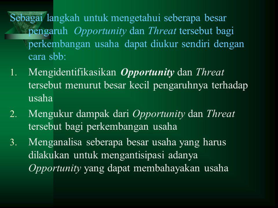 Sebagai langkah untuk mengetahui seberapa besar pengaruh Opportunity dan Threat tersebut bagi perkembangan usaha dapat diukur sendiri dengan cara sbb: 1.