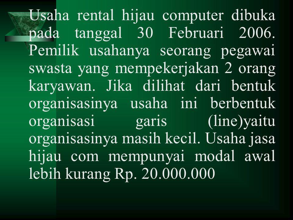Usaha rental hijau computer dibuka pada tanggal 30 Februari 2006. Pemilik usahanya seorang pegawai swasta yang mempekerjakan 2 orang karyawan. Jika di