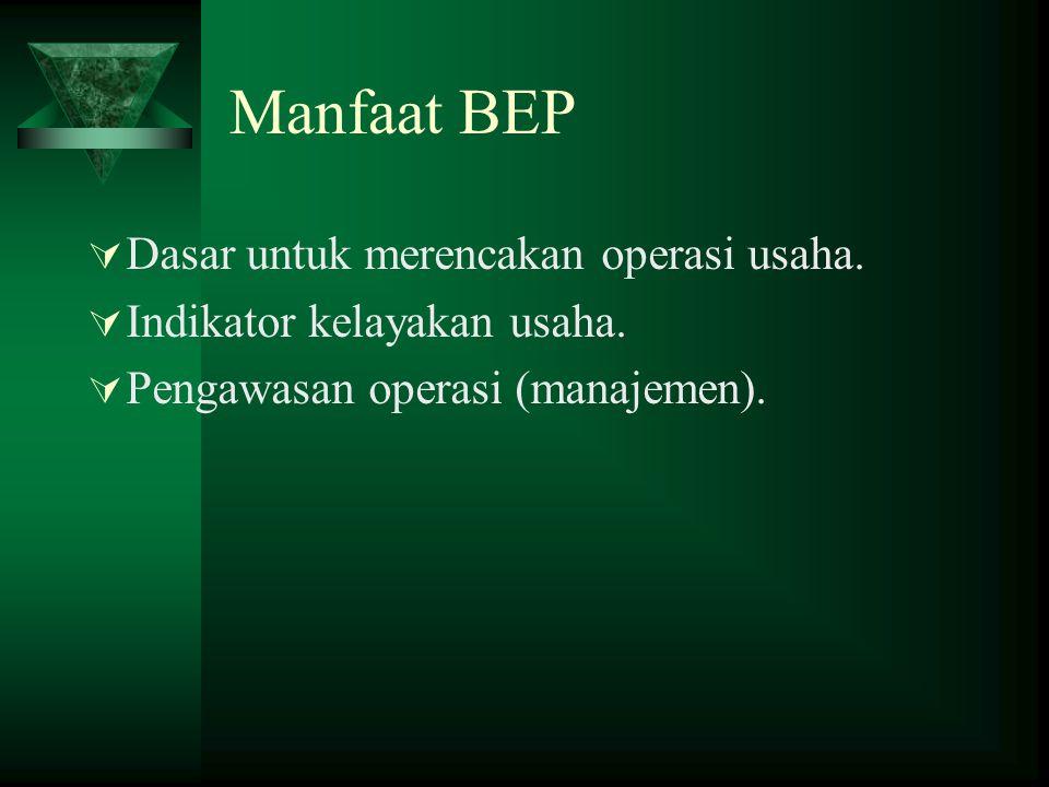 Manfaat BEP  Dasar untuk merencakan operasi usaha.  Indikator kelayakan usaha.  Pengawasan operasi (manajemen).