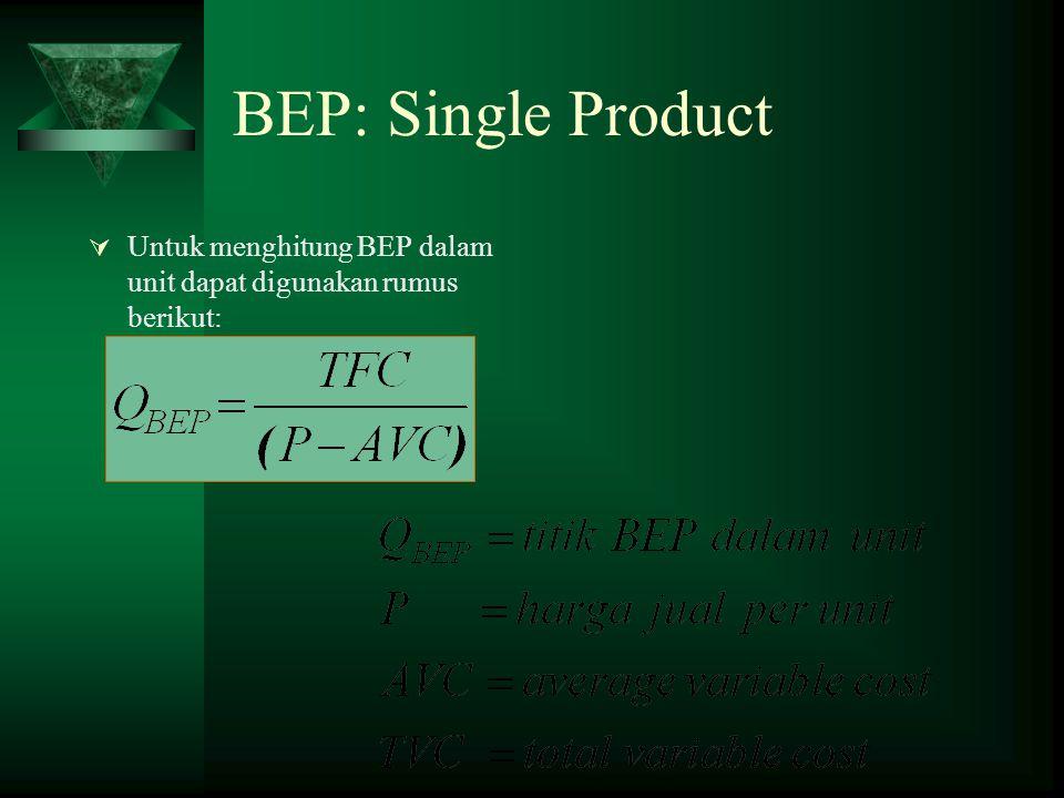 BEP: Single Product  Untuk menghitung BEP dalam unit dapat digunakan rumus berikut: