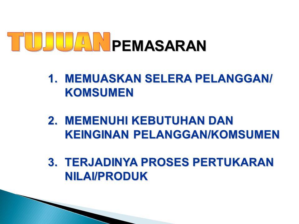 PERTUKARAN DALAM PEMASARAN 1.IDENTIFIKASI SASARAN 2.IDENTIFIKASI KEBUTUHAN 3.PERANCANGAN PRODUK/JASA 4.PENETAPAN HARGA PRODUK/JASA 5.PROMOSI PRODUK/JASA 6.PELAYANAN (saat terjadinya pertukaran)